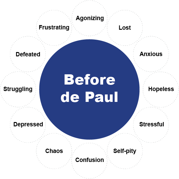 The de Paul School Difference | The de Paul School